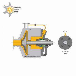 متغیرهای طراحی مکانیکال سیل