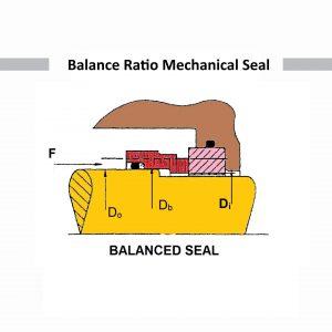نسبت تعادل در طراحی مکانیکال سیل